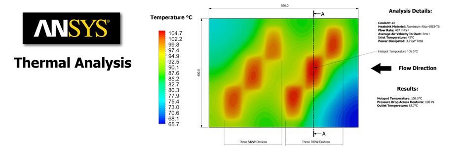 Consultancy Thermal Simulation